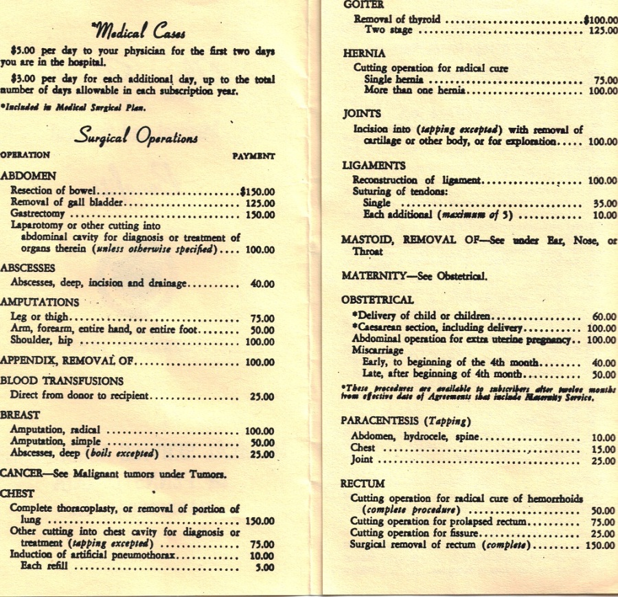 PA Blue Shield Procedure Pricing 1948